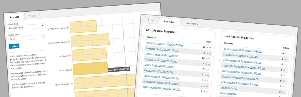 New Property Hive Reports Module