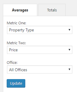 New Office Filter on Property Reports