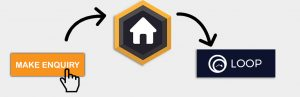 Loop enquiries Property Hive Add on